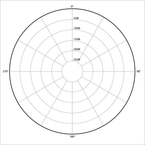 Omnidirectional pattern