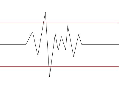 022713-sound-waves