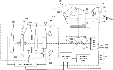 nikon lens patent