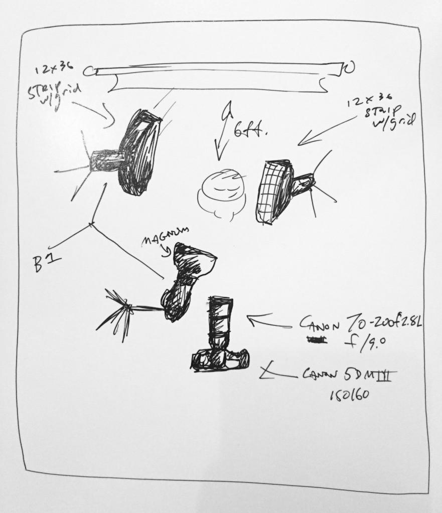 Diagram #23
