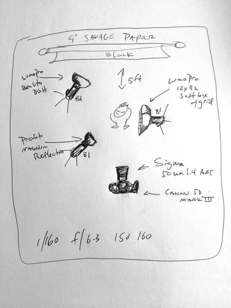 Diagram #27