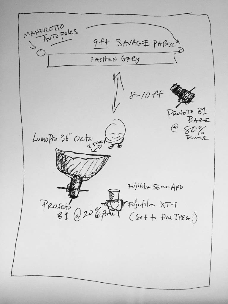 TDP diagram #5