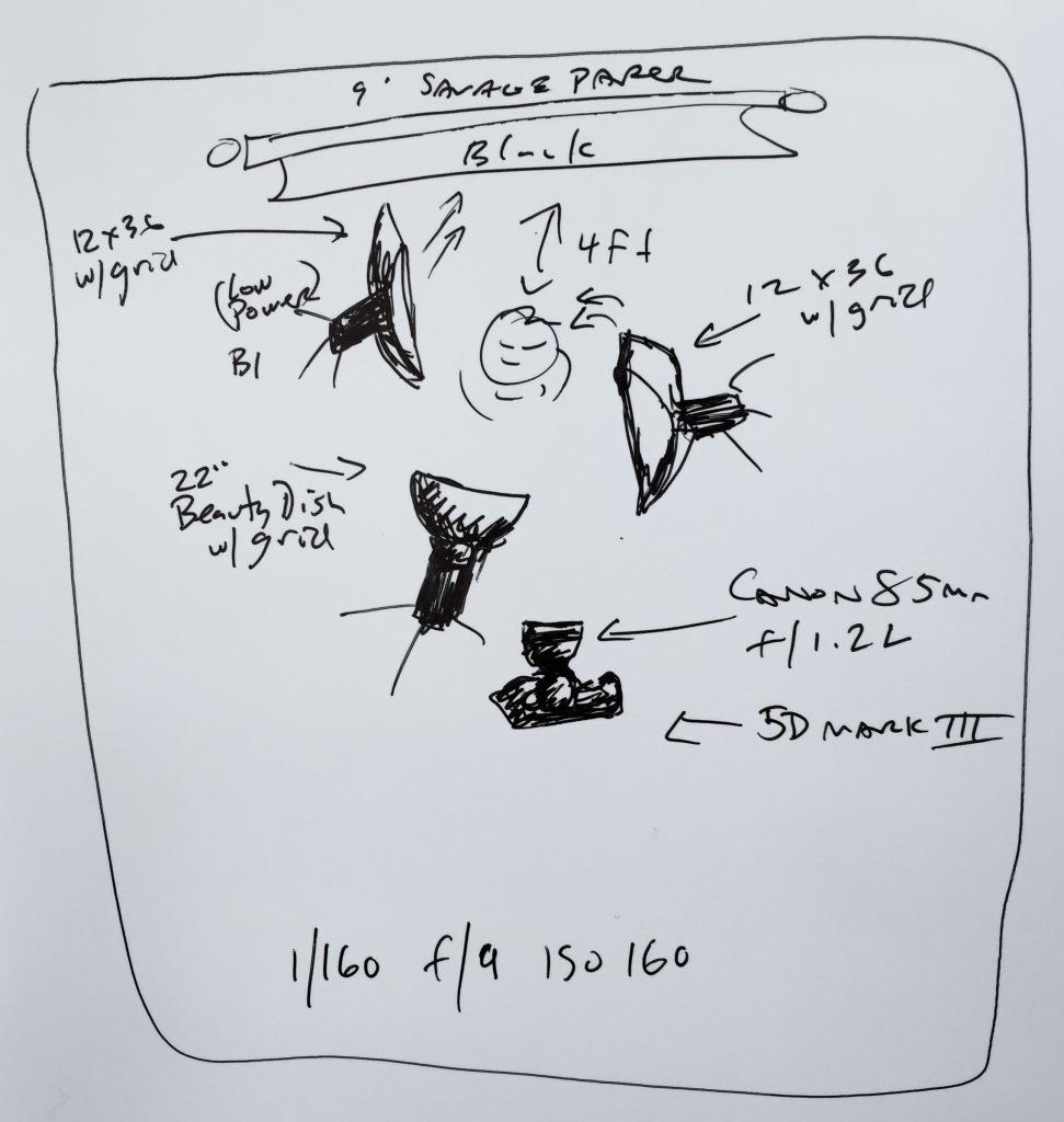 diagram #43