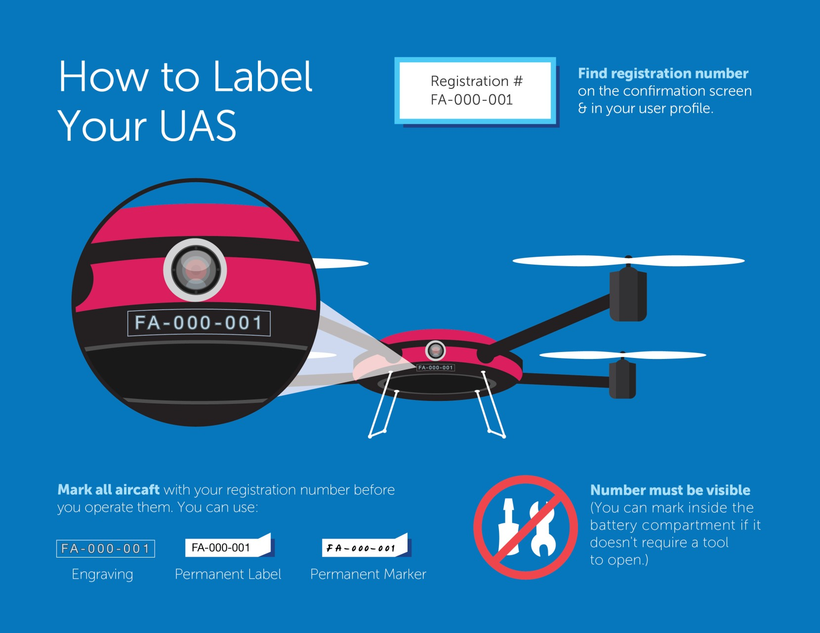 UAS_how_to_label_Infographic.jpg
